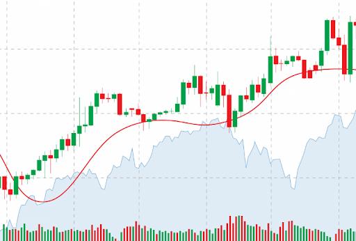 只靠一條線策略完勝市場  均線的交易心法